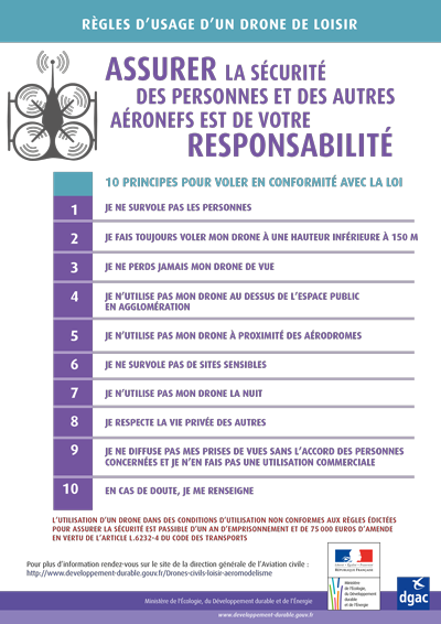 Drone Notice securite